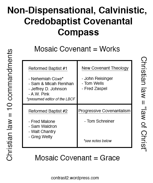a covenant in biblical and legal The biblical view of marriage: covenant  contract and covenant-a journey of definitions as legal terms of  the bibucal view of marriage: covenant relationship.