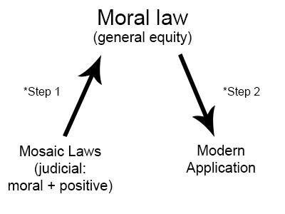 GeneralEquity2