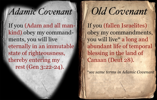 CovenantDocuments_Old+Adamic